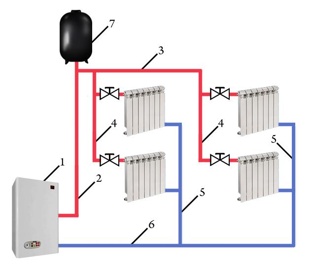 Когда вы определились с местом установки котла и установили его, можно приступить к схеме разводки отопления.