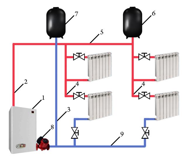двухтрубная система отопления схема - Схемы.